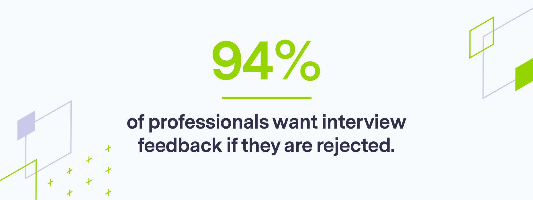 Stat on professionals wanting feedback