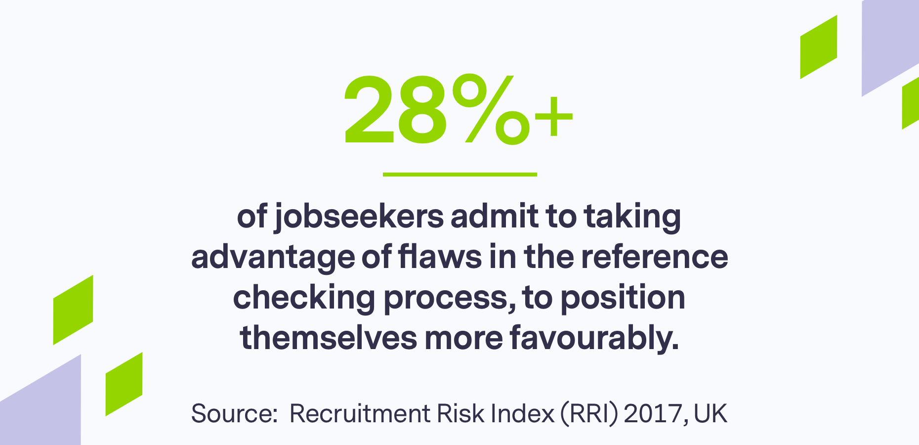 stat from recruitment risk index