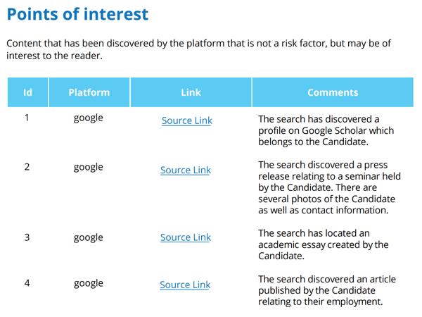 Image of CheckSocial report