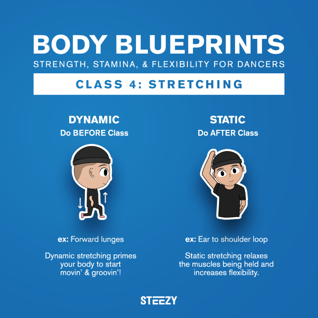 Body Blueprint Poster Demonstrating How to Stretch Before & After Dancing