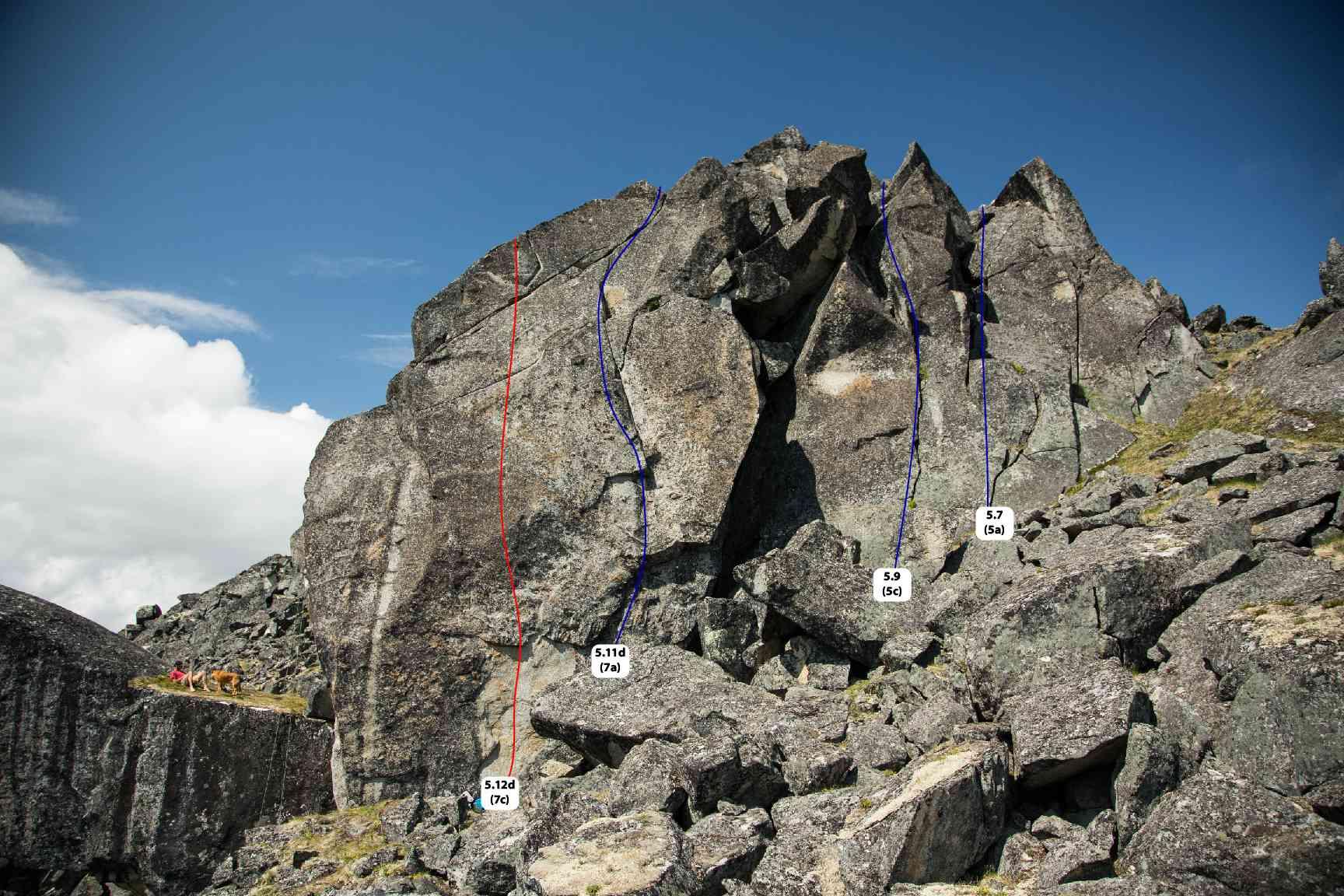 Climbing Topo Hatcher Pass