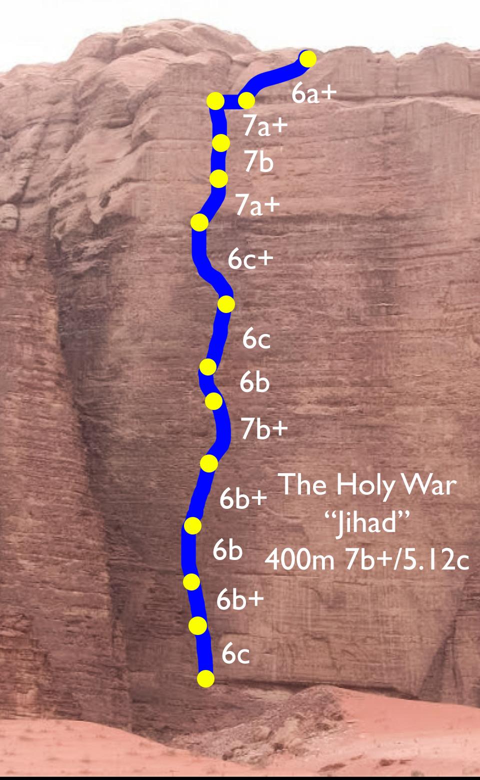 Topo di Jihad, Wadi Rum