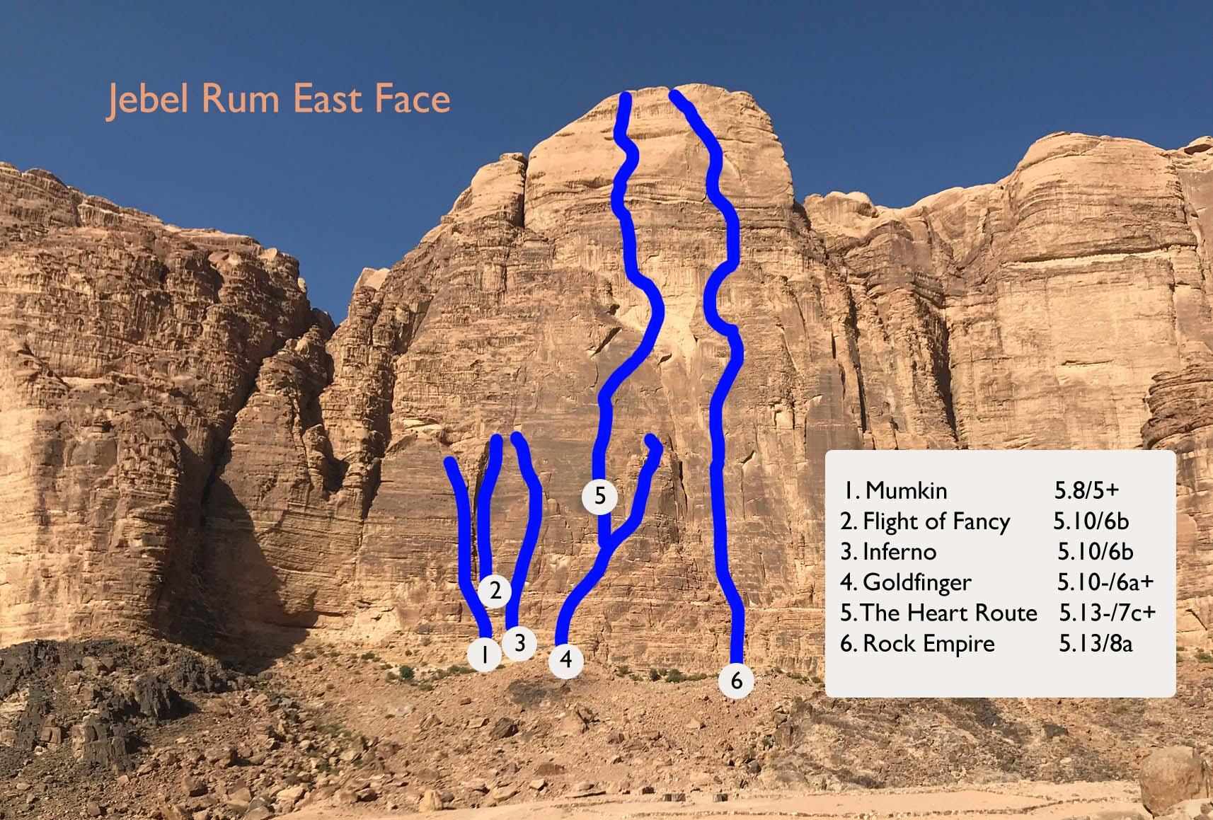 Jebel Rum parete est topo