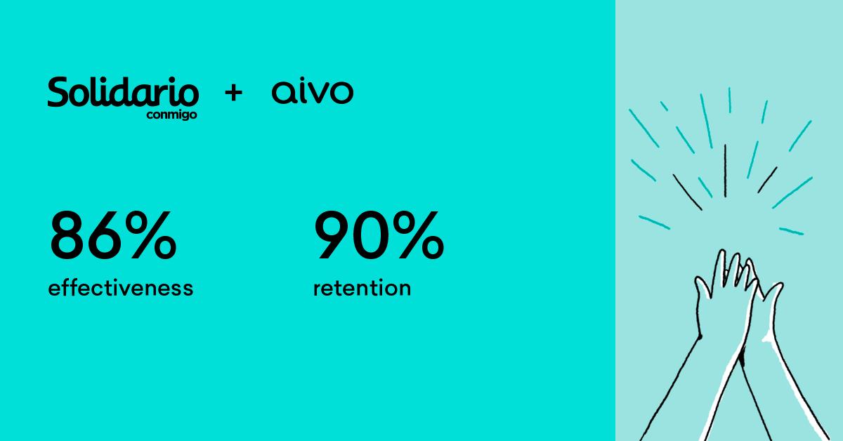 Customer Success Story | Aivo