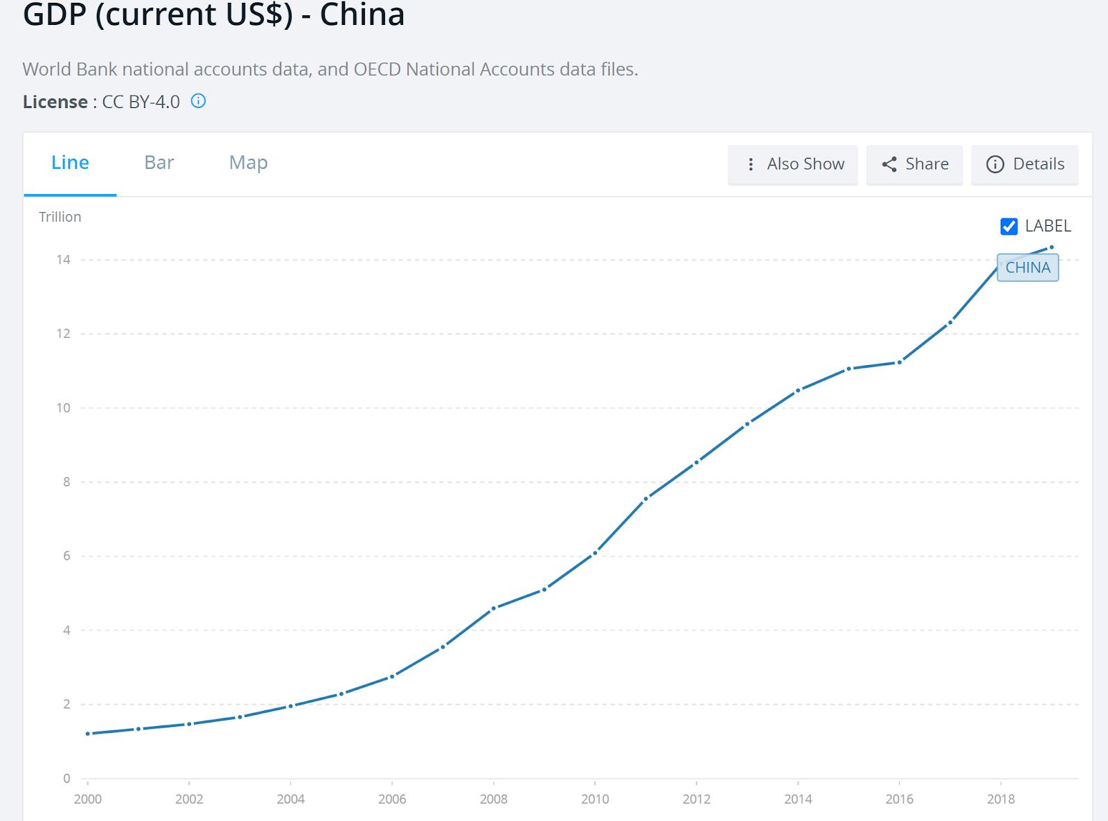 Dodatni PKB Chin pomimo pandemii