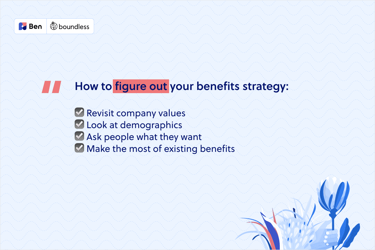 How to figure out your benefits strategy