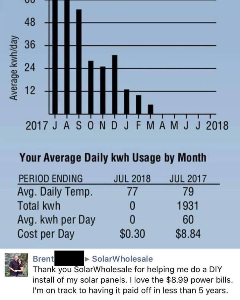 post solar wholesale installation power bill