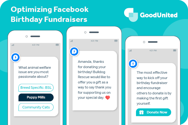 This image contains an example of optimizing Facebook birthday fundraisers using Messenger.