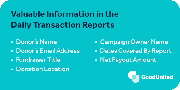 This graphic shows the information contained within a Facebook fundraiser daily transaction report.