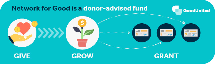 Network for Good is a donor-advised fund.
