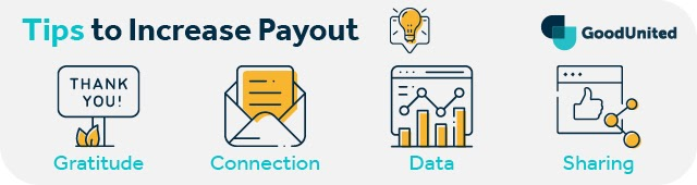 Here are a few tips to increase Facebook fundraiser payout.