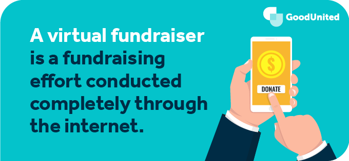 A virtual fundraiser is conducted completely through the internet.