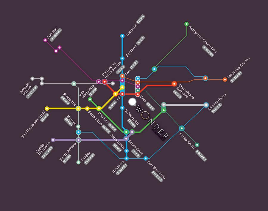 Viver no Brás é contar com uma ampla rede de transporte público