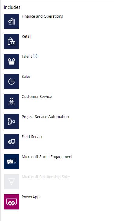 Microsoft Dynamics 365 Modules