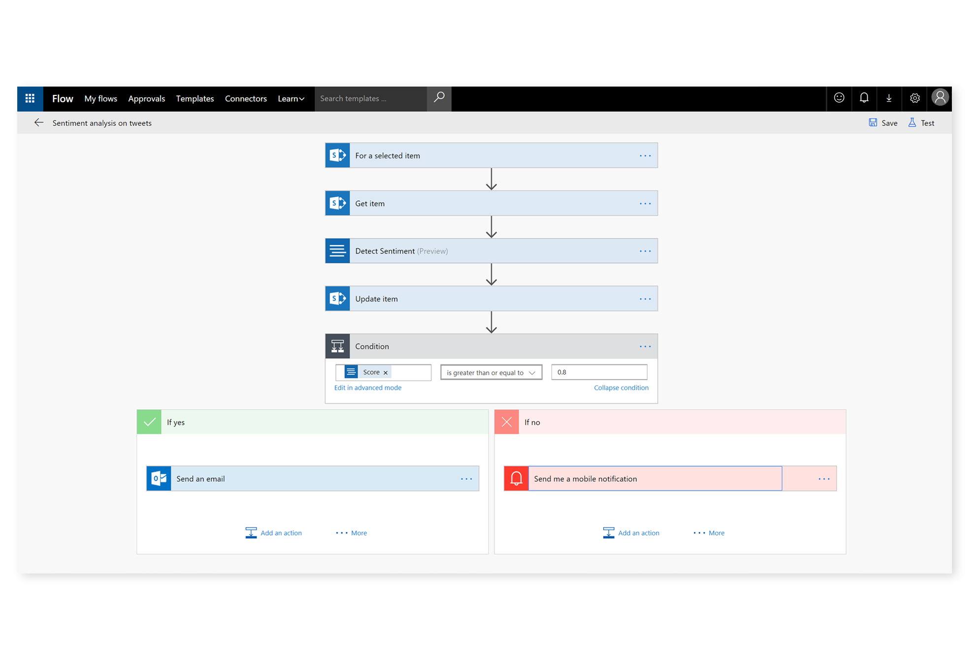A screenshot of Power Apps showing a visualization of a workflow