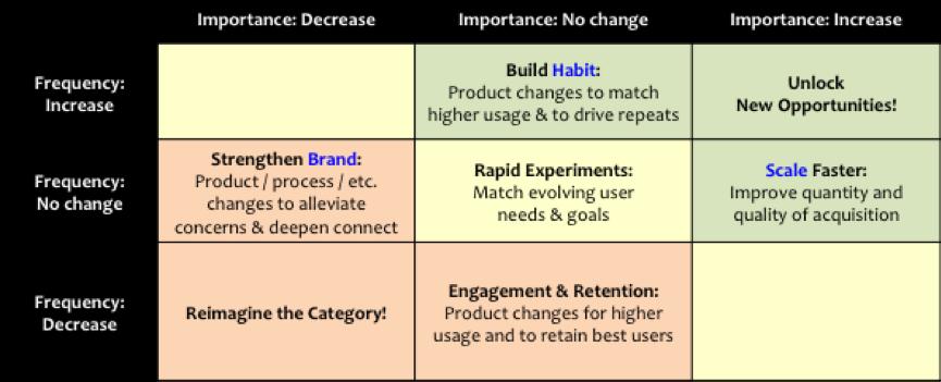 The Response Matrix Method