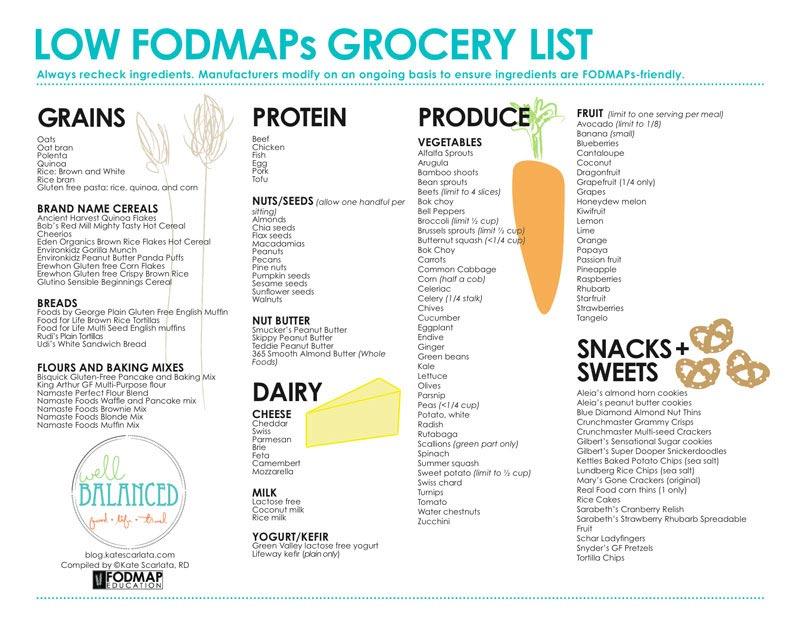 FODMAP diet - special diet catering