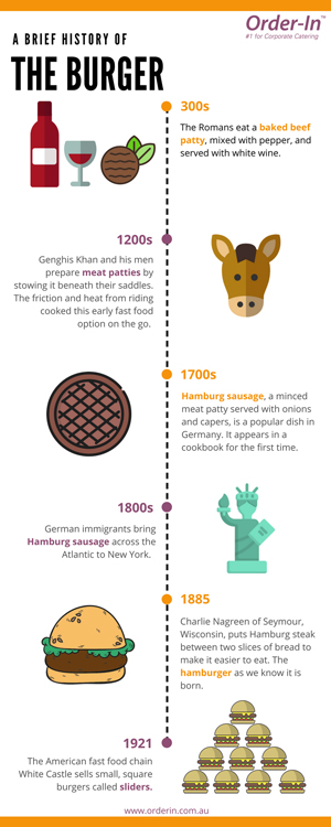 brief history of the burger infographic