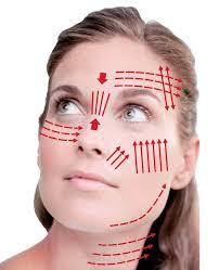 vetores-colocação-fio-de-sustentação-na-pele