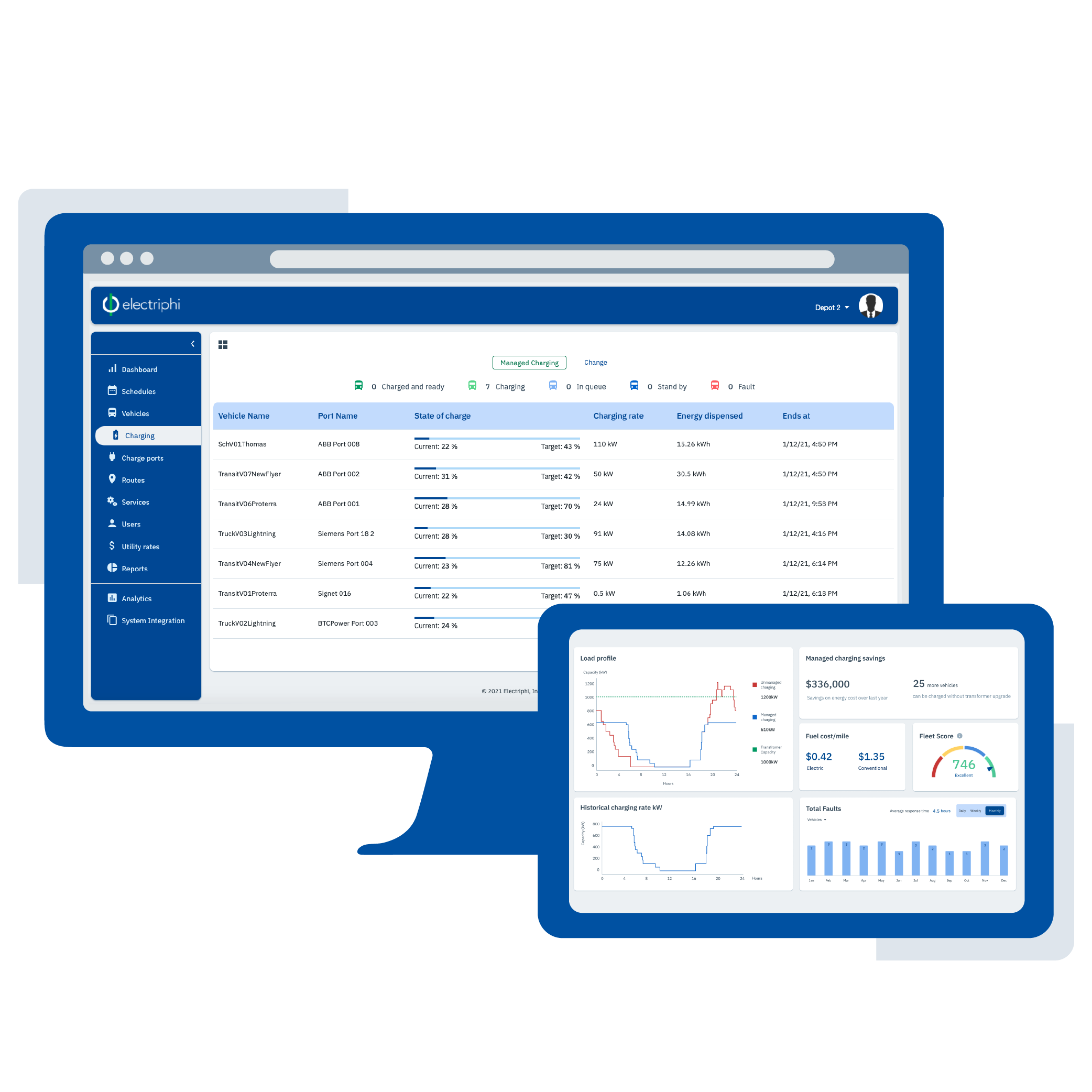 Manage Charging product dashboard on desktop and tablet screens