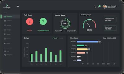 Electric Fleet and Energy Management Software Platform