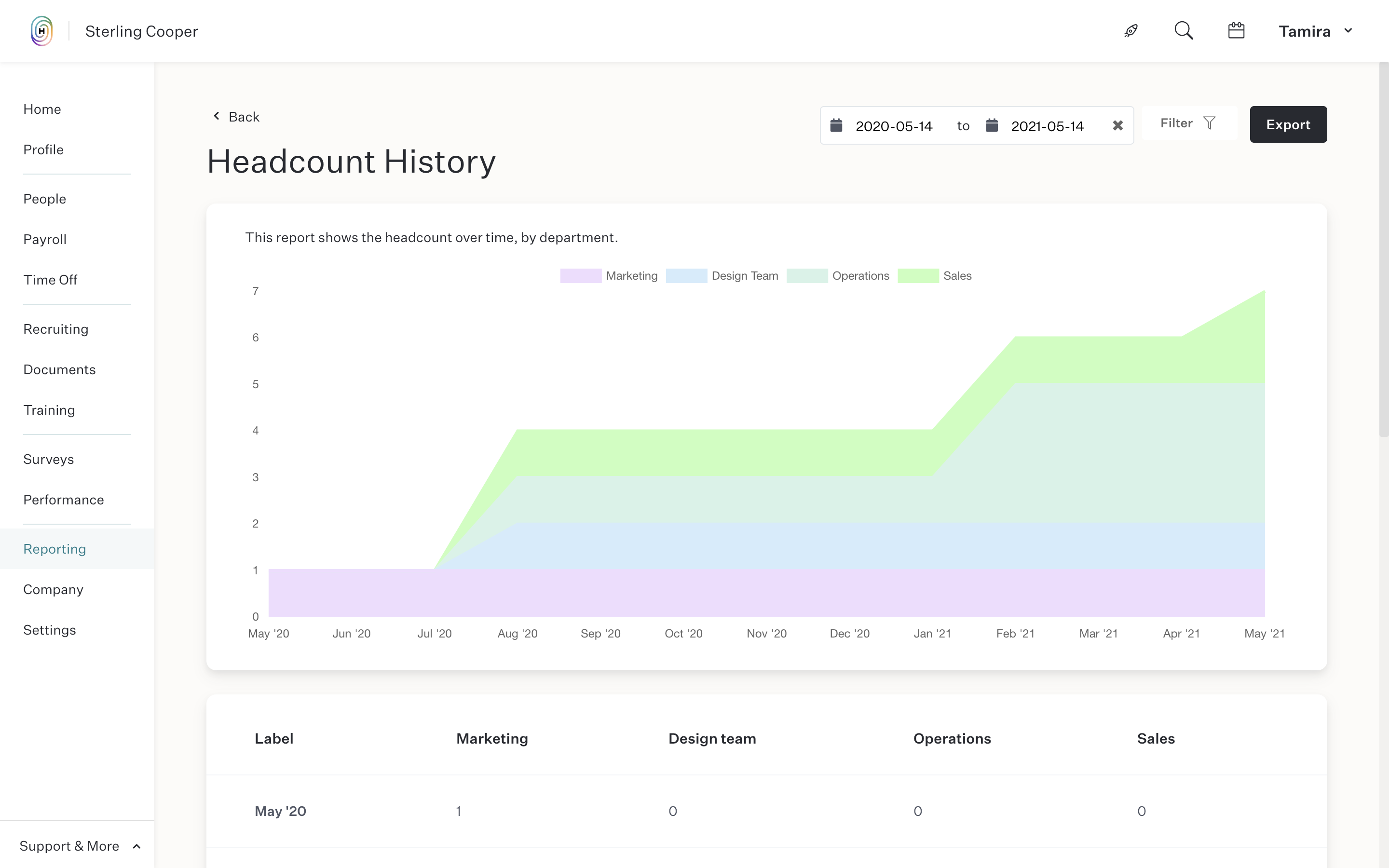 Humi's Reporting software