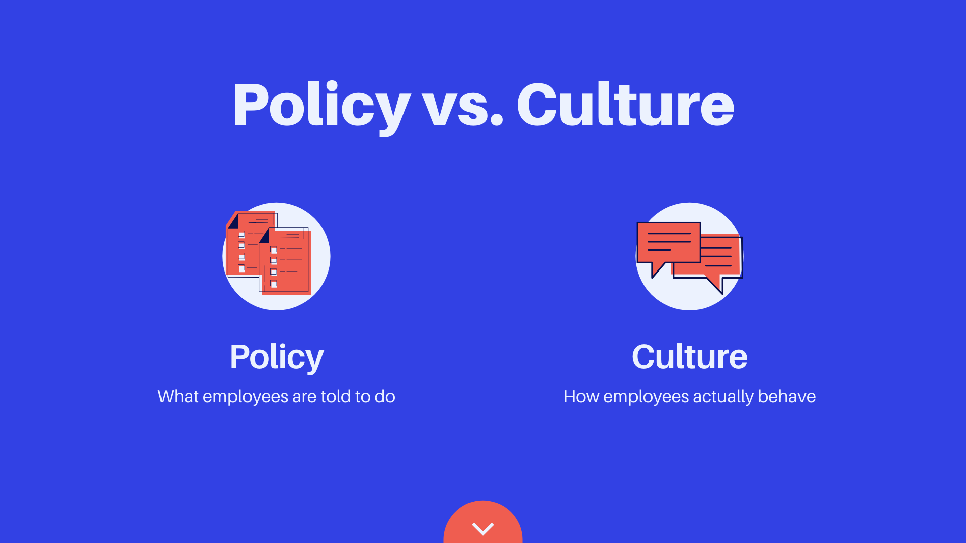 security policy vs security culture
