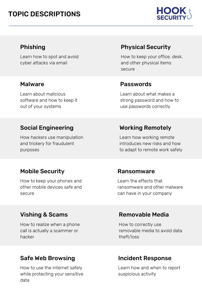 Security awareness training topics