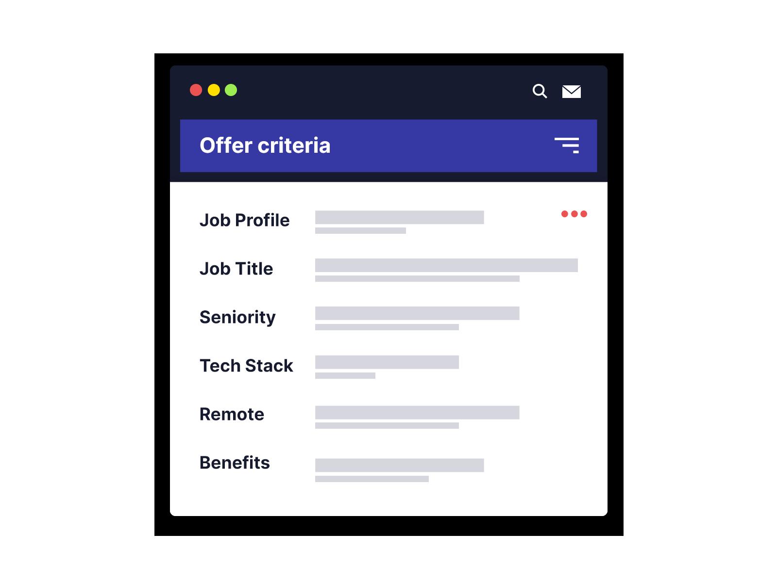 Create an ideal job profile