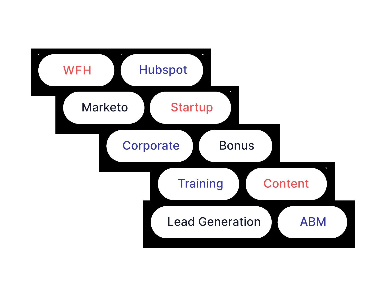 A platform to help B2B marketers find jobs