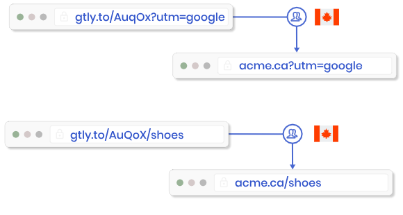 Pass page paths & query strings for tracking purposes