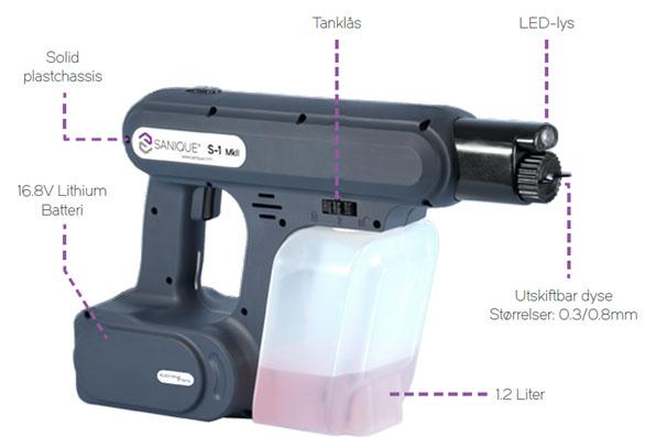 Sanique S-1 MKII - Elektrostatisk desinfiseringssprøyte
