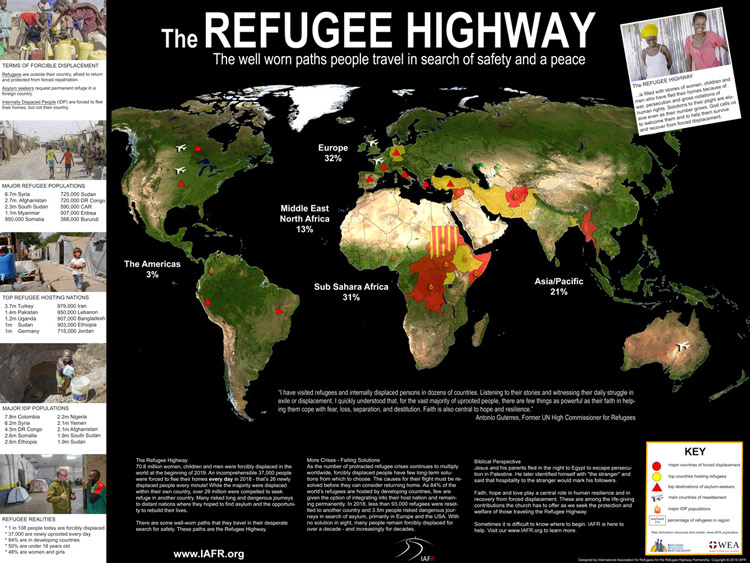 The Map of the Refugee Highway