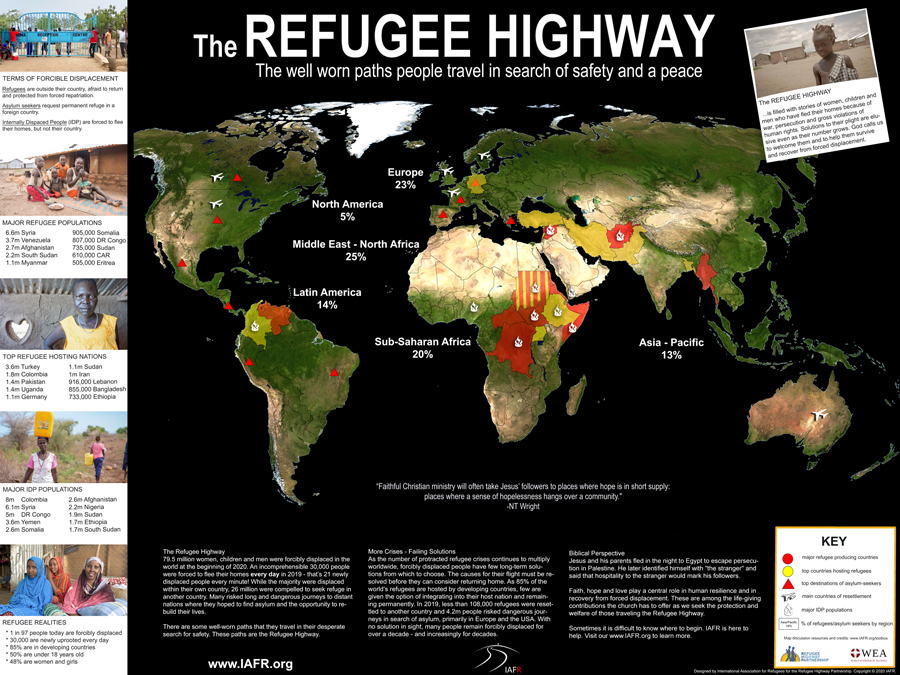 Map of the Refugee Highway (2020)