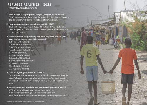 Refugee Realities FAQ (resource)
