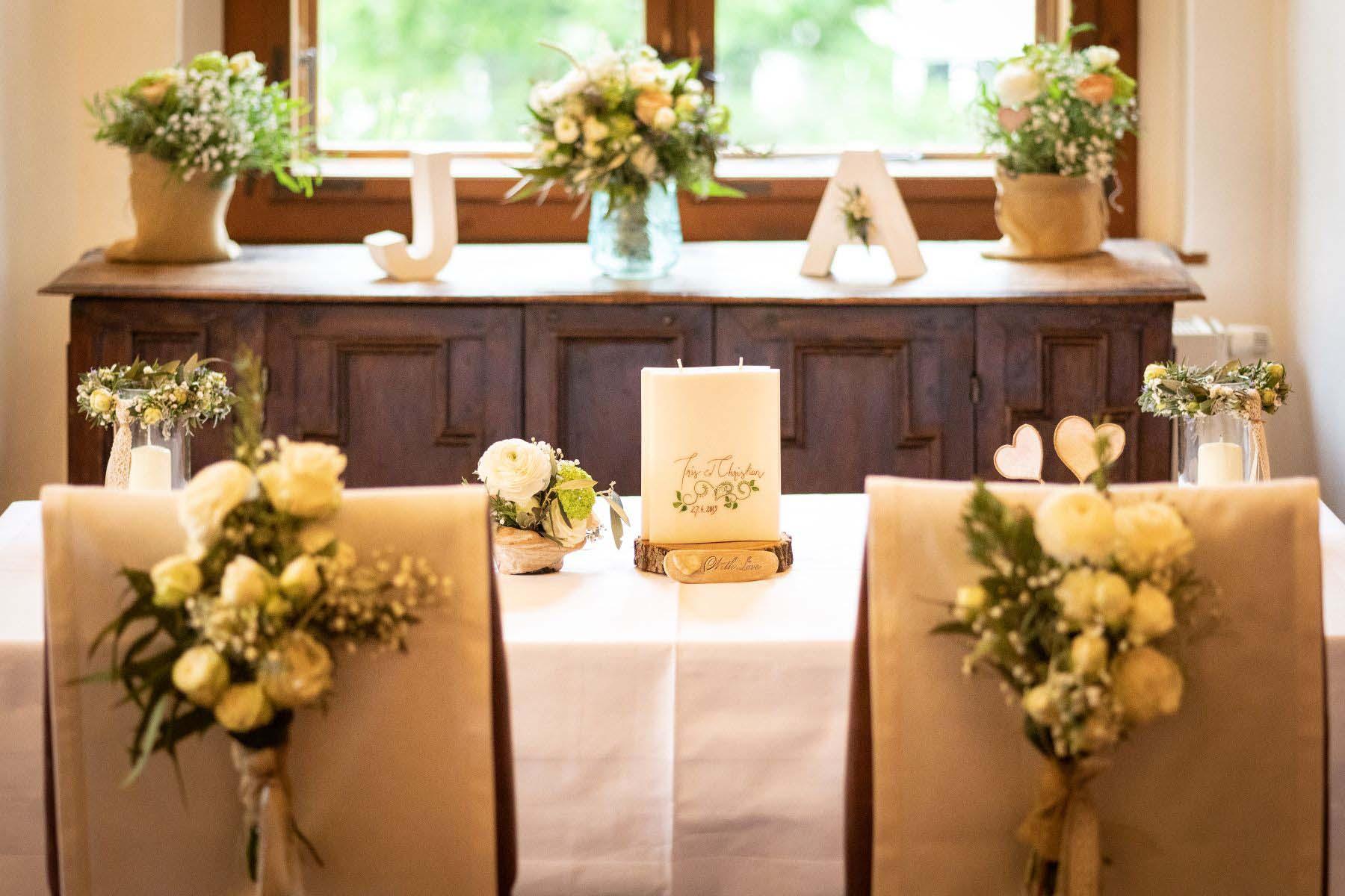 Unsere Traumhochzeit – Hochzeitsplanerin Monika Burger