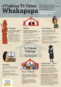 Maori - adapting our tikanga