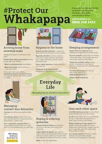 English - everyday life