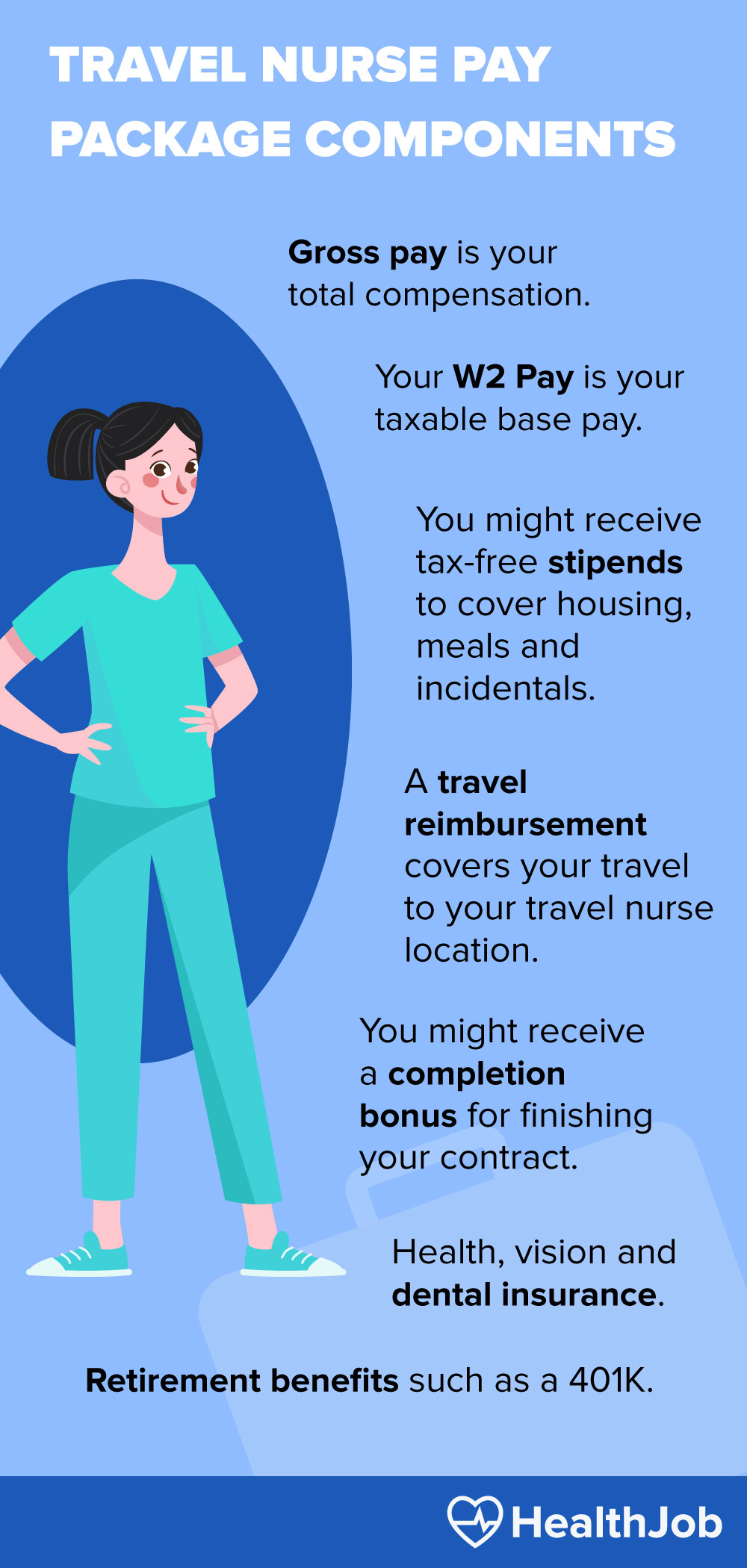 Travel Nurse Pay Package Components