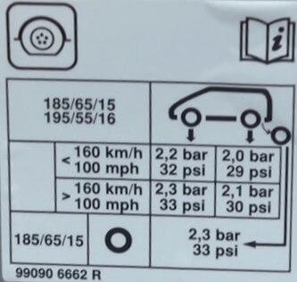 étiquette pression pneu