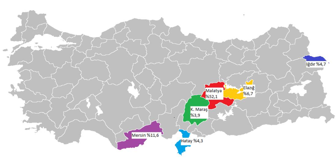Türkiye'de kayısı üretimi yapılan şehirlerin üretimdeki yüzdesel dağılımı