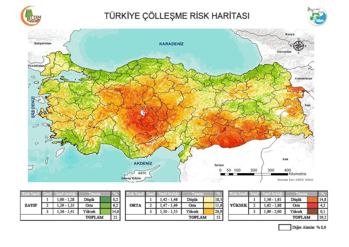 Türkiye çölleşme risk haritası