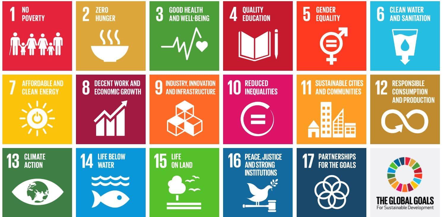 BM Sürdürülebilir Kalkınma Hedefleri