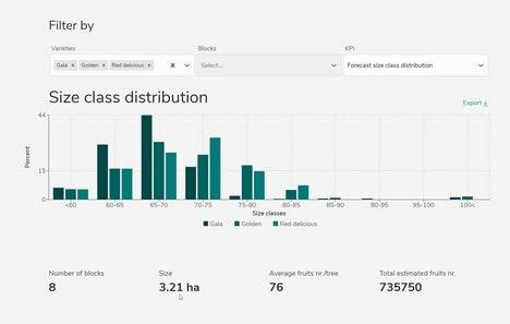 Pixofarm Ltd'nin veri yönetim sistemi