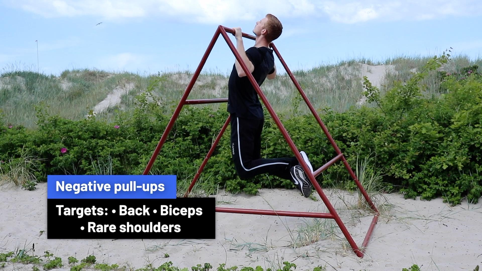 Negative pull-ups