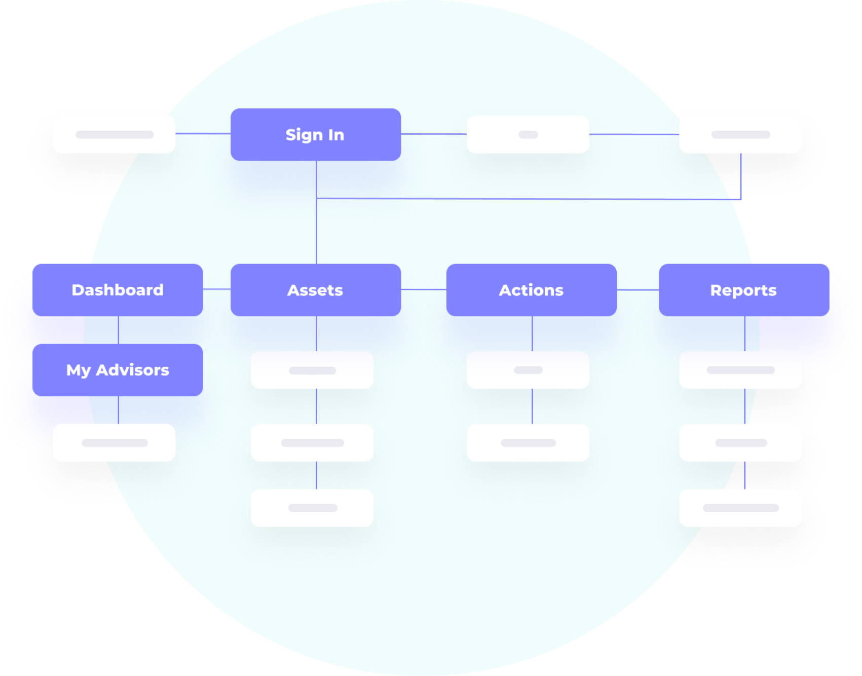 user flow chart of atticus software product