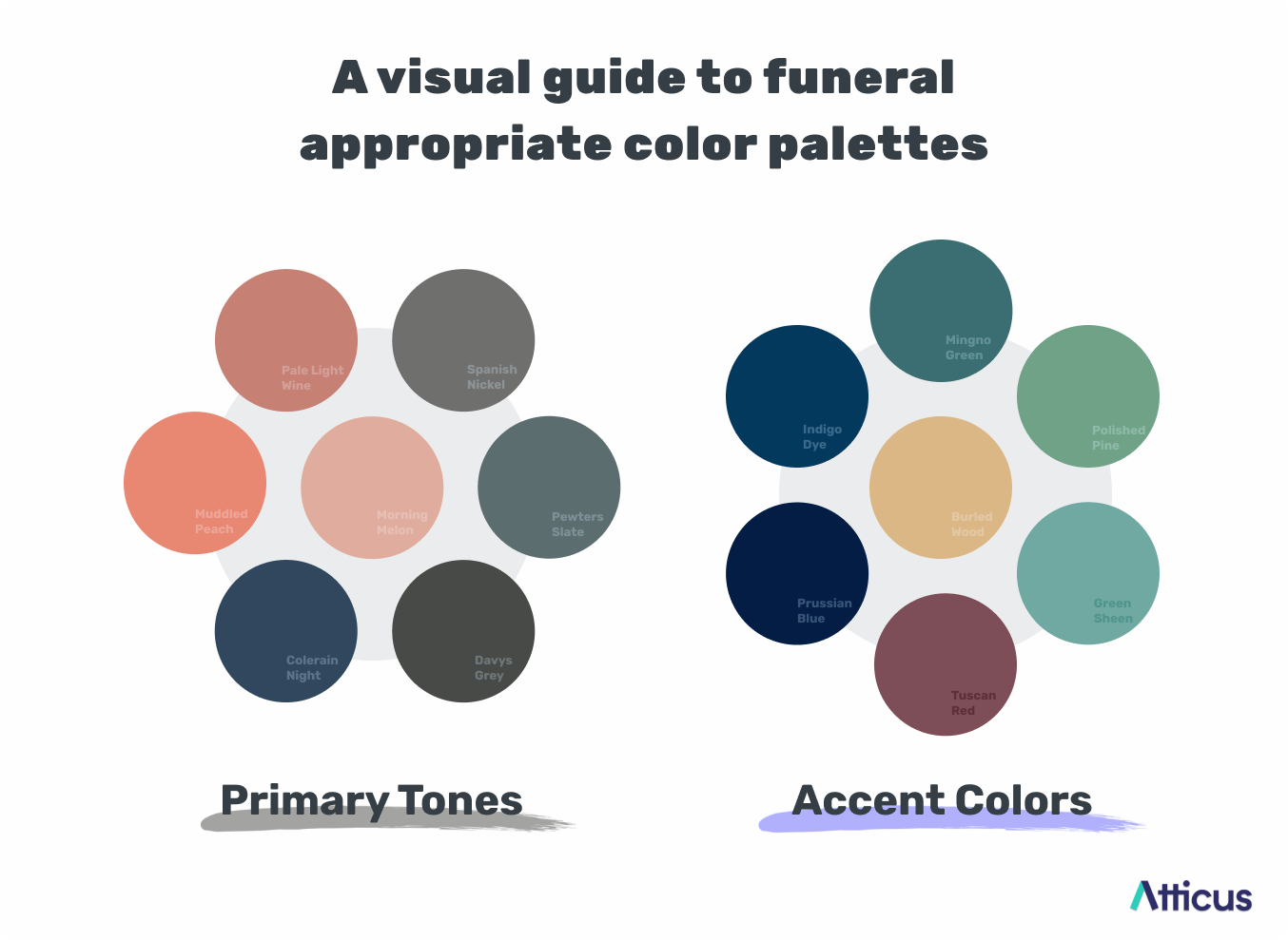 Color swatches of appropriate primary and accent colors for funeral wear