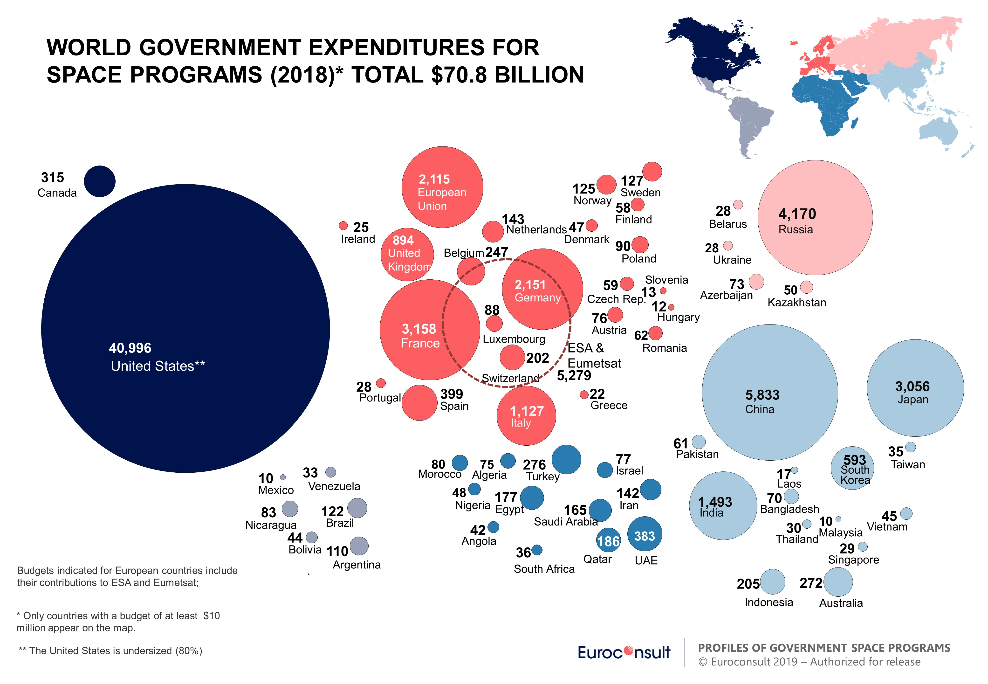 Map showing World Government Expenditure for Space Programs 2018 (Total $70.8 billion) o
