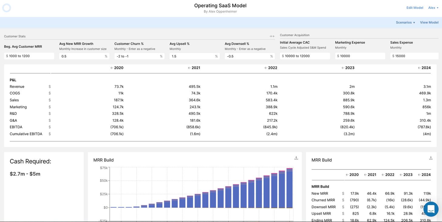 SaaS Operating model onCausal