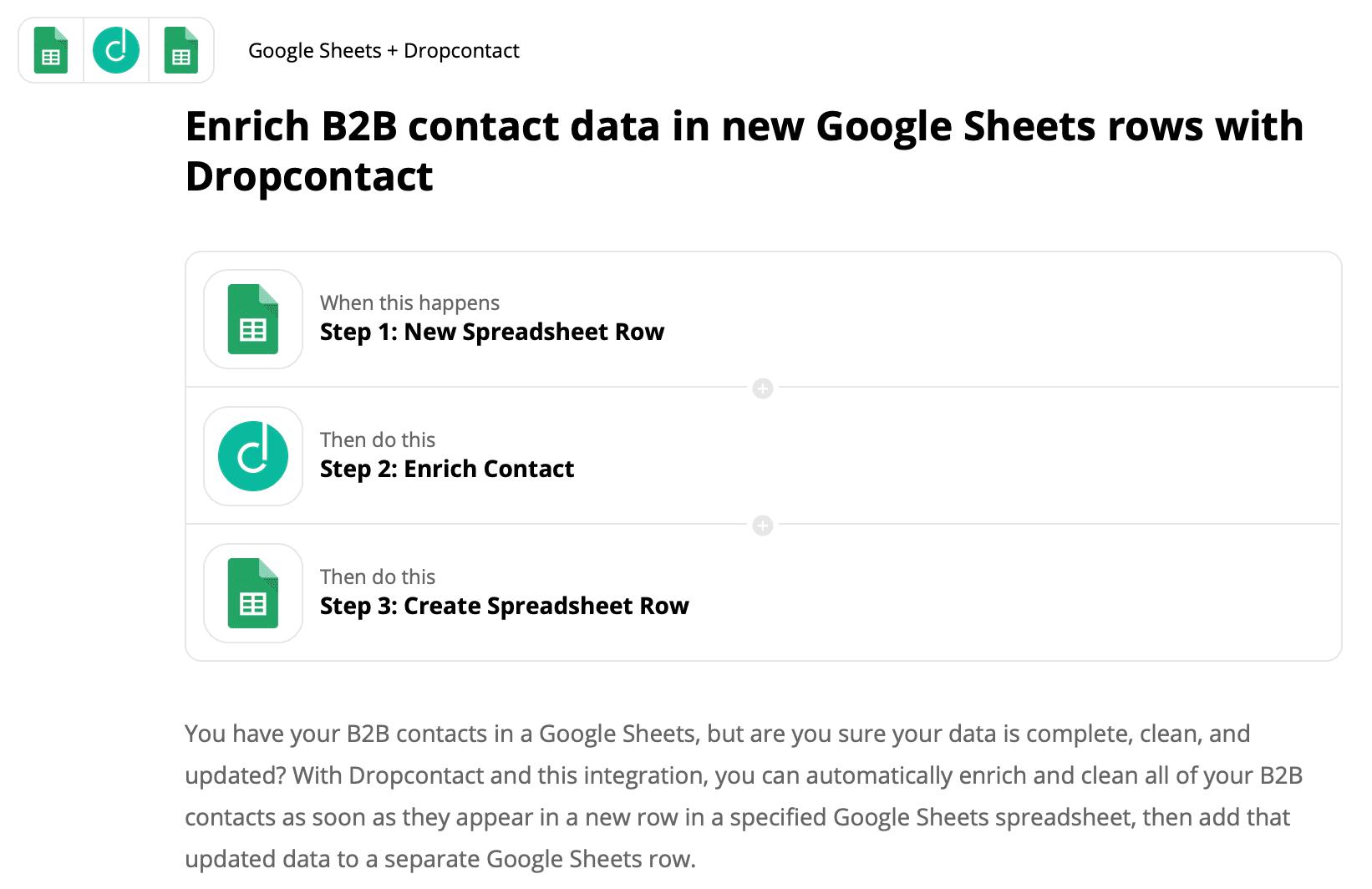Enrichir ses contacts B2B directement dans Google Sheet avec Dropcontact et Zapier